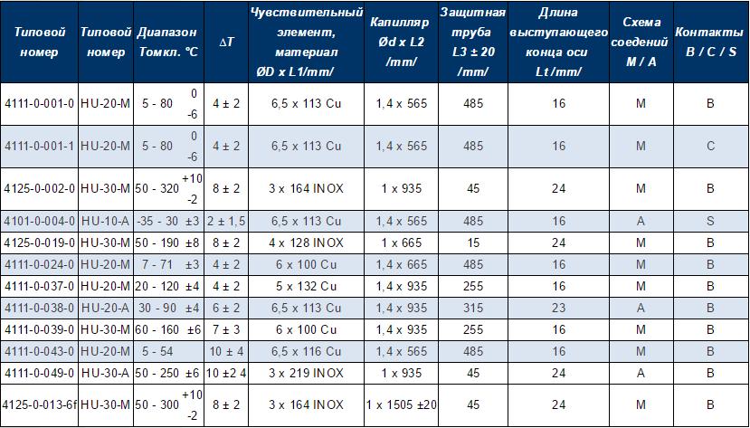 1-ПОЛЮСНЫЙ РЕГУЛЯТОР ТЕМПЕРАТУРЫ 'КЛАССИК'